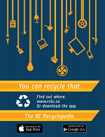 Waste Reduction Recycle That