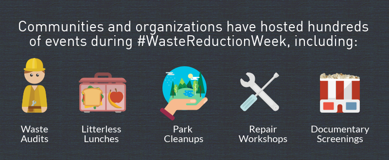 Waste Reduction Week events