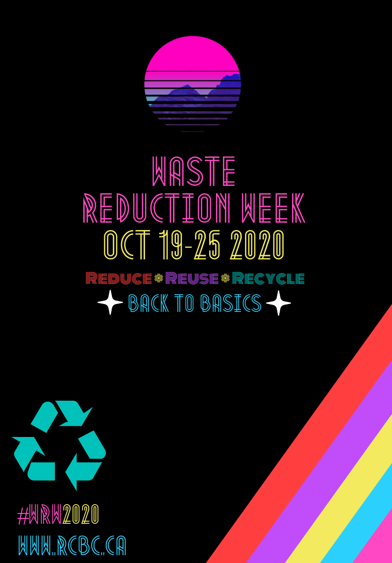 Waste reduction week Back to Basics Poster 1