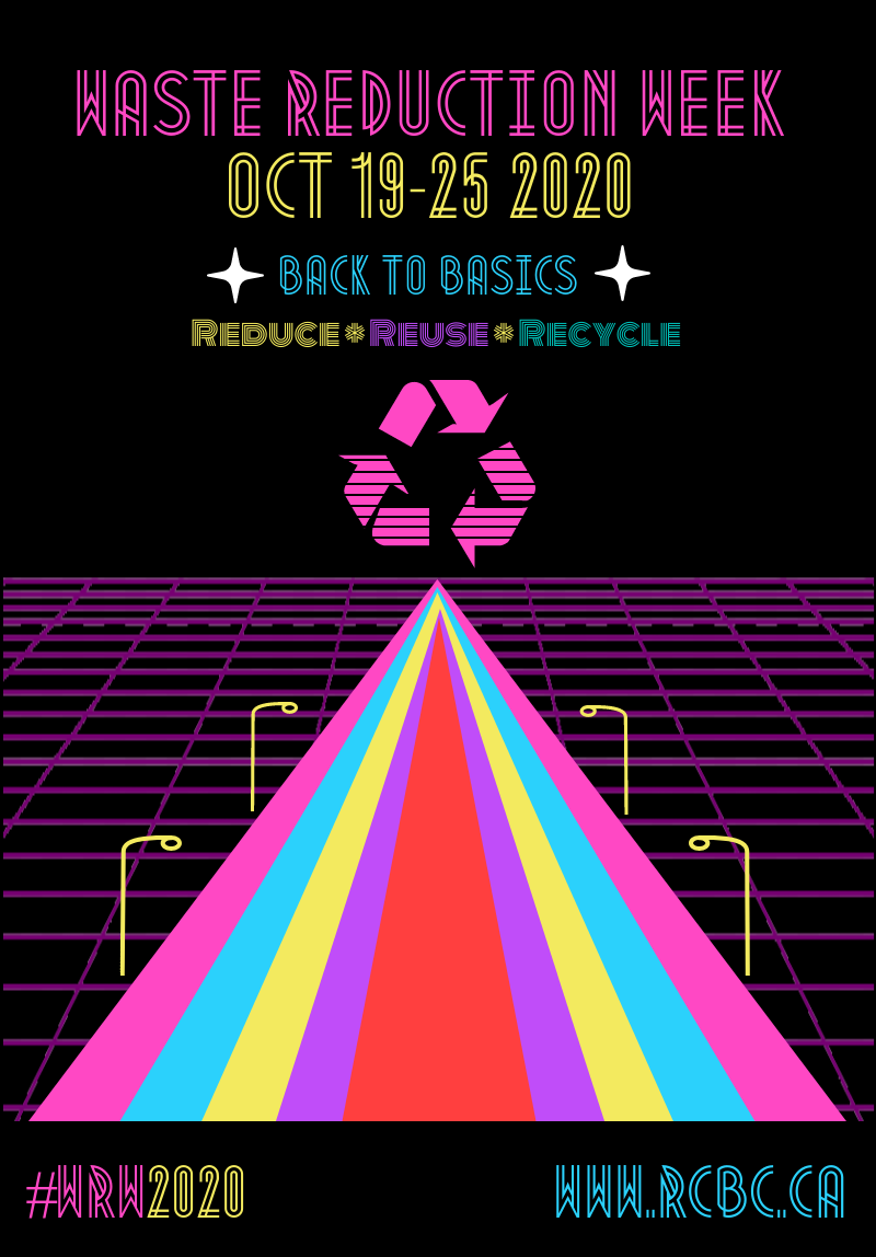 Waste reduction week Back to Basics Poster 3